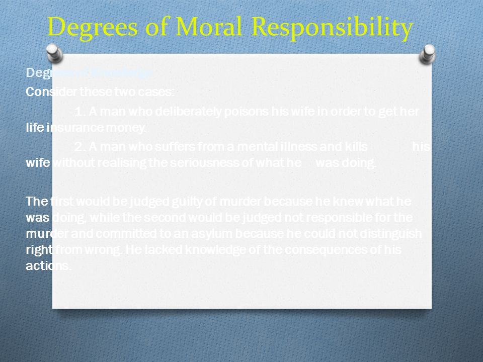 Degrees of Moral Responsibility