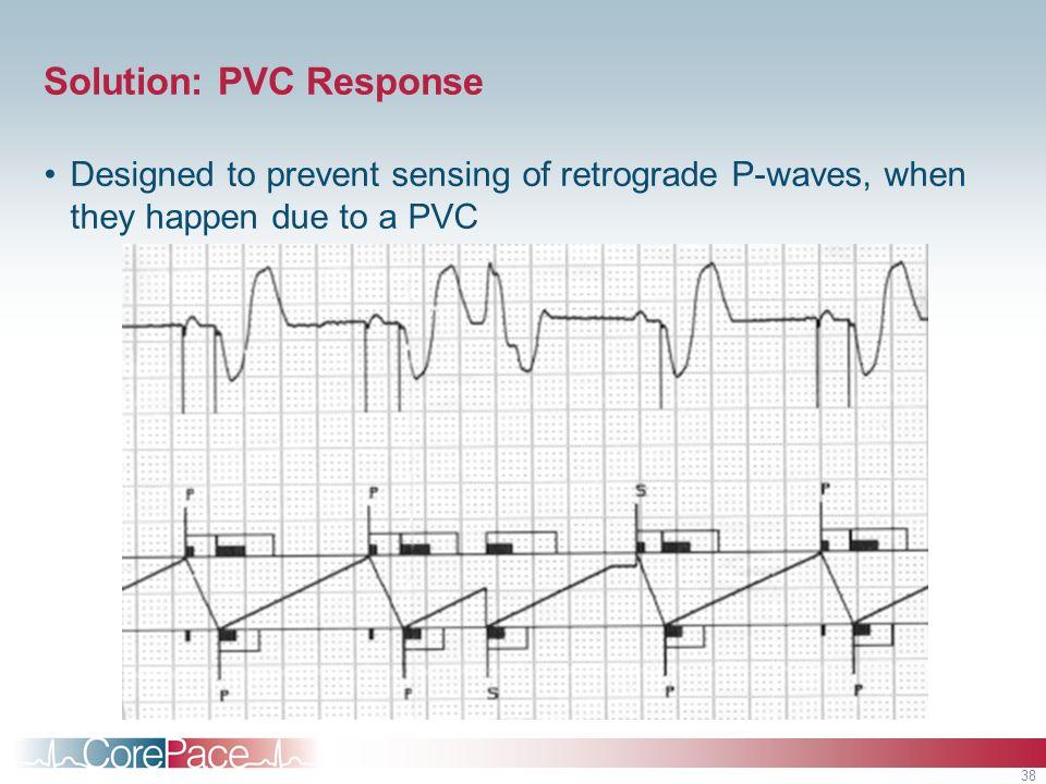 Solution: PVC Response