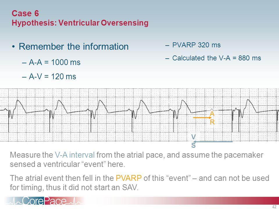 Case 6 Hypothesis: Ventricular Oversensing
