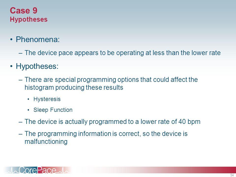Case 9 Hypotheses Phenomena: Hypotheses: