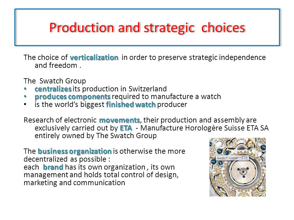 Production and strategic choices