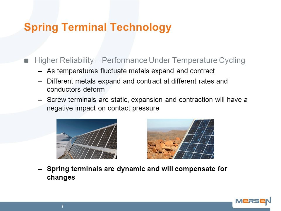 Spring Terminal Technology