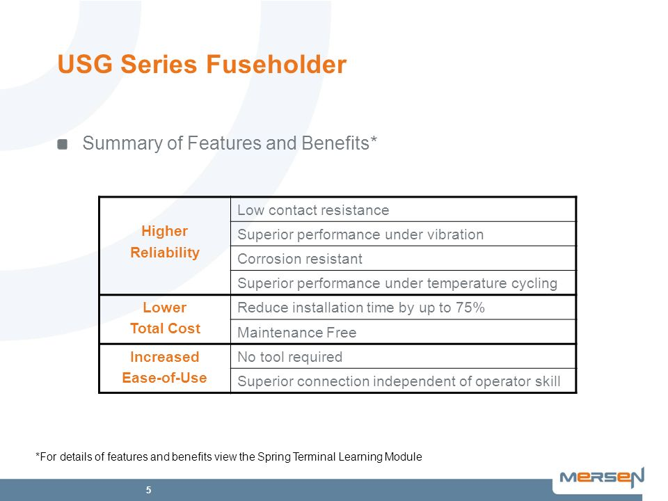 USG Series Fuseholder Summary of Features and Benefits* Higher