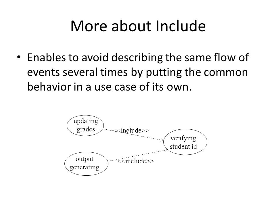 More about Include Enables to avoid describing the same flow of events several times by putting the common behavior in a use case of its own.