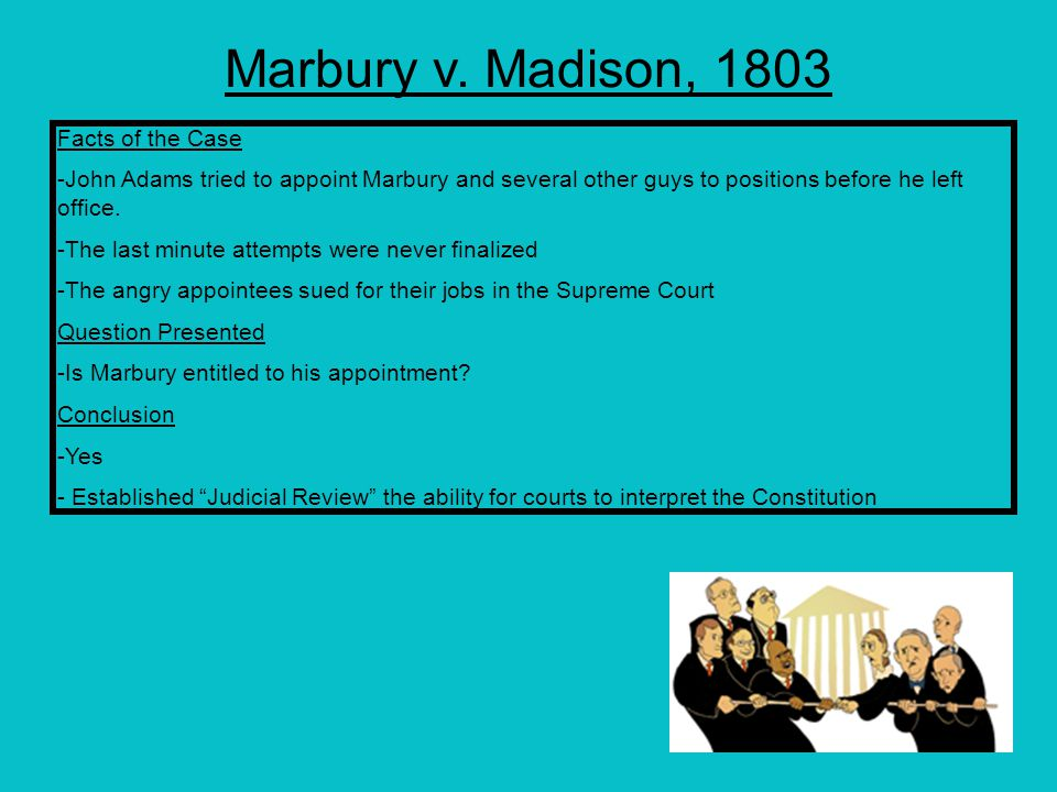 Marbury v. Madison, 1803 Facts of the Case