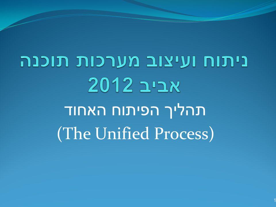ניתוח ועיצוב מערכות תוכנה אביב 2012