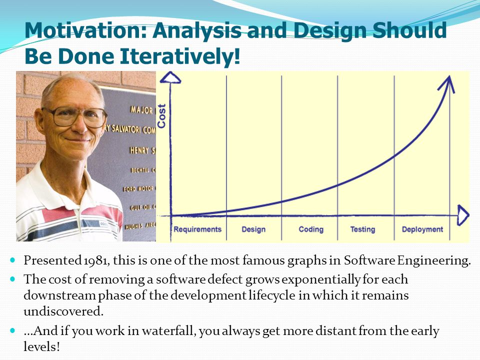 Motivation: Analysis and Design Should Be Done Iteratively!