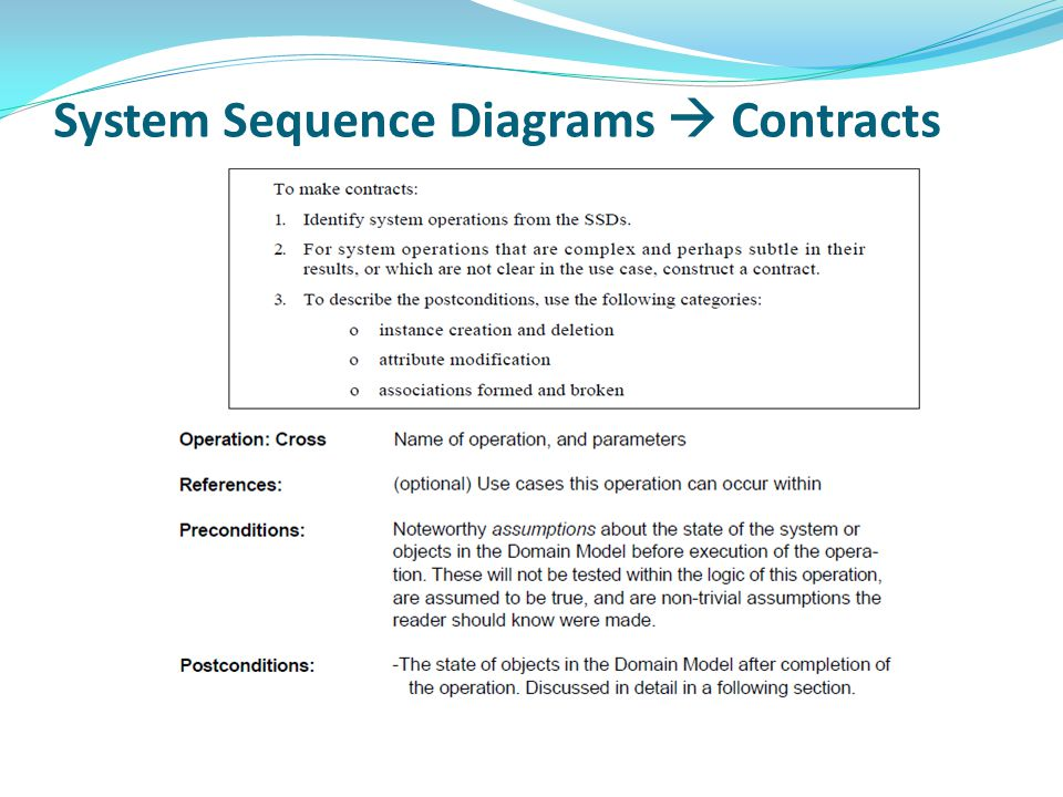 System Sequence Diagrams  Contracts