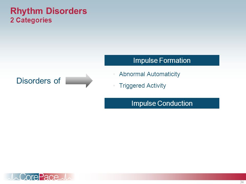 Rhythm Disorders 2 Categories