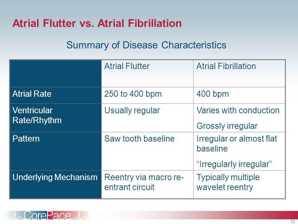 Atrial Flutter vs. Atrial Fibrillation