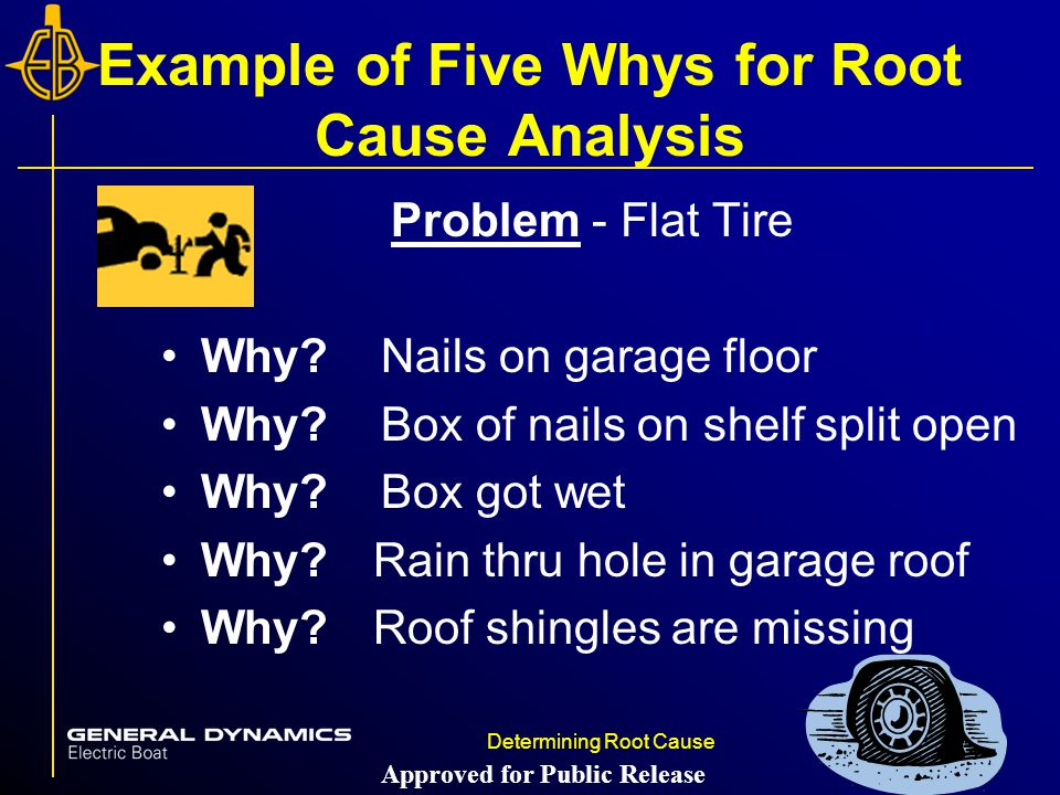 Example of Five Whys for Root Cause Analysis