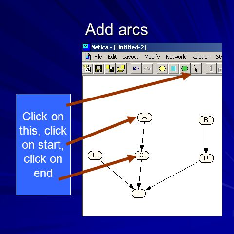 Add arcs Click on this, click on start, click on end