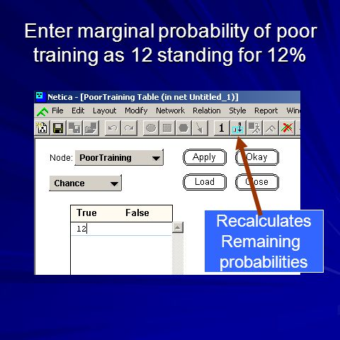 Enter marginal probability of poor training as 12 standing for 12%