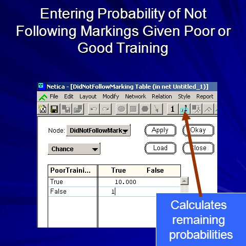 Calculates remaining probabilities