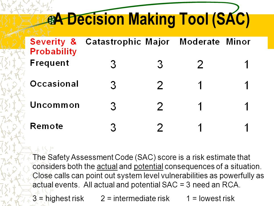 A Decision Making Tool (SAC)