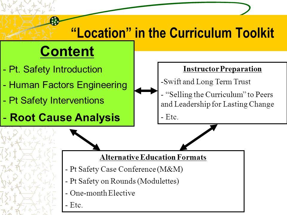 Location in the Curriculum Toolkit