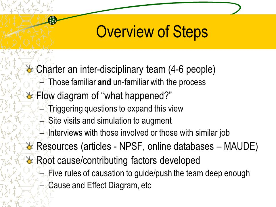 Overview of Steps Charter an inter-disciplinary team (4-6 people)