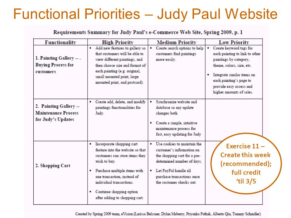 Functional Priorities – Judy Paul Website