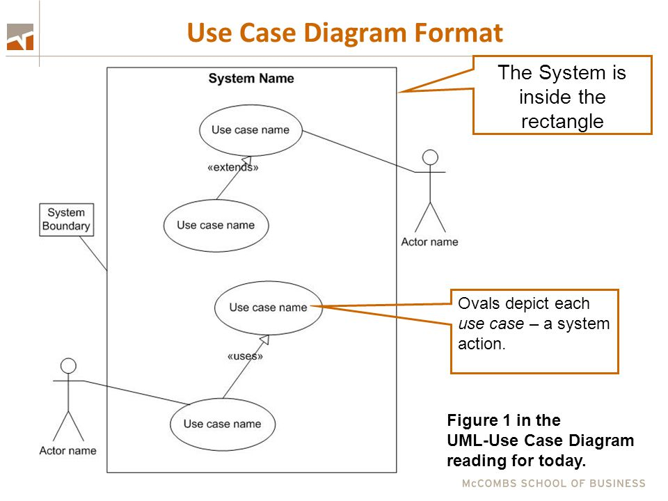 Uml use case diagrams vatozozdevelopment uml use case diagrams ccuart Images
