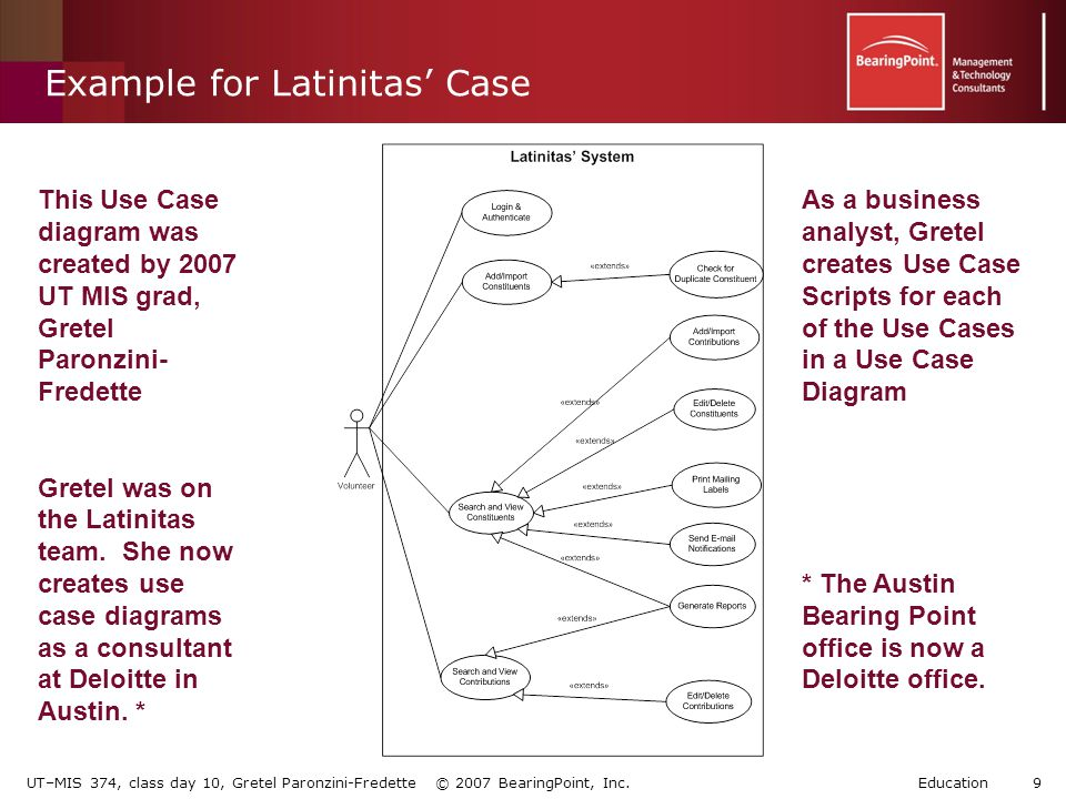 Example for Latinitas' Case