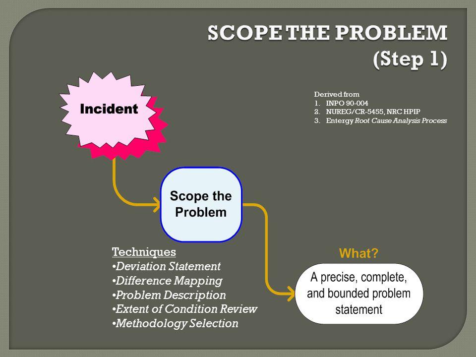 SCOPE THE PROBLEM (Step 1)