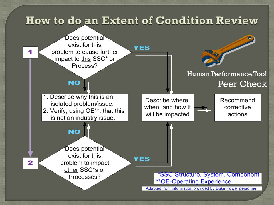 How to do an Extent of Condition Review