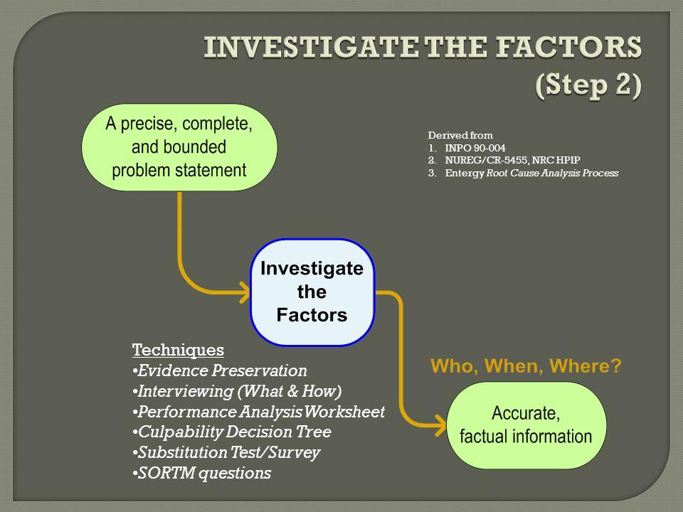 INVESTIGATE THE FACTORS (Step 2)