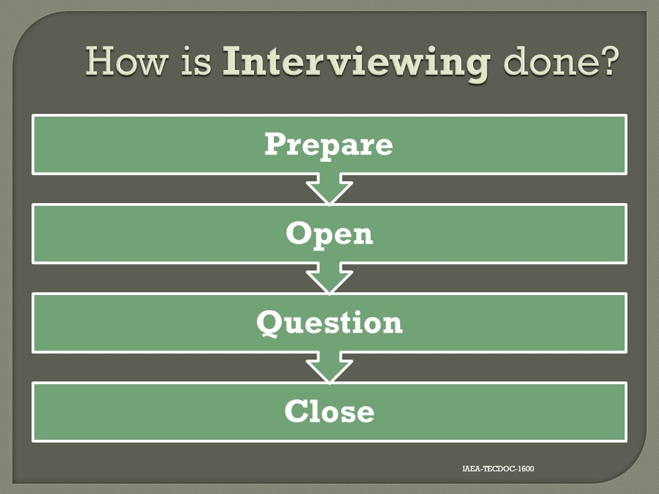 How is Interviewing done
