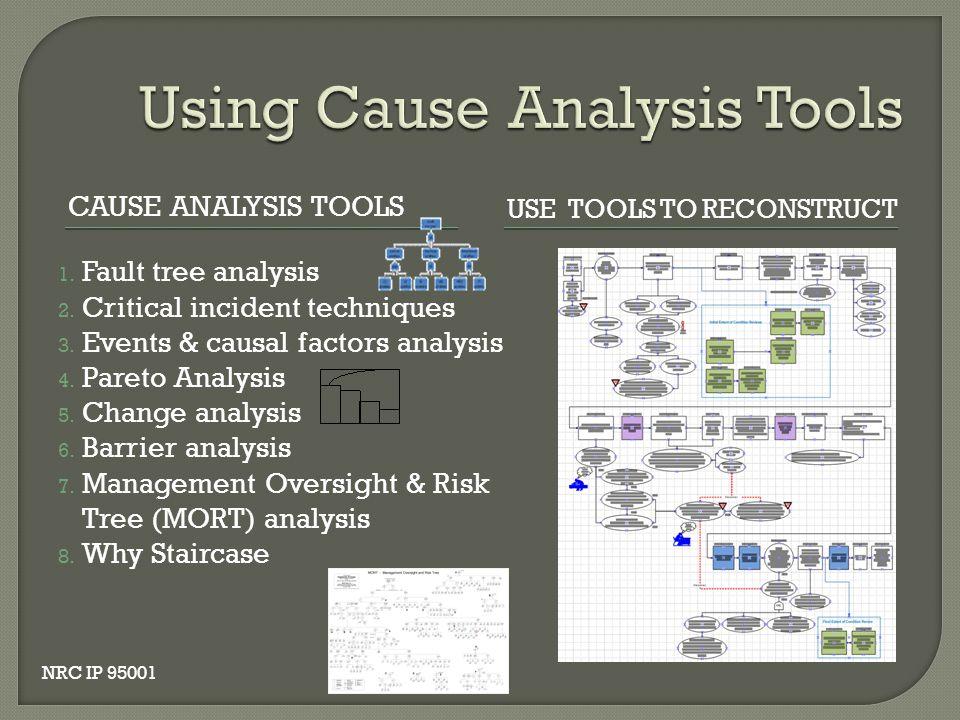 Using Cause Analysis Tools