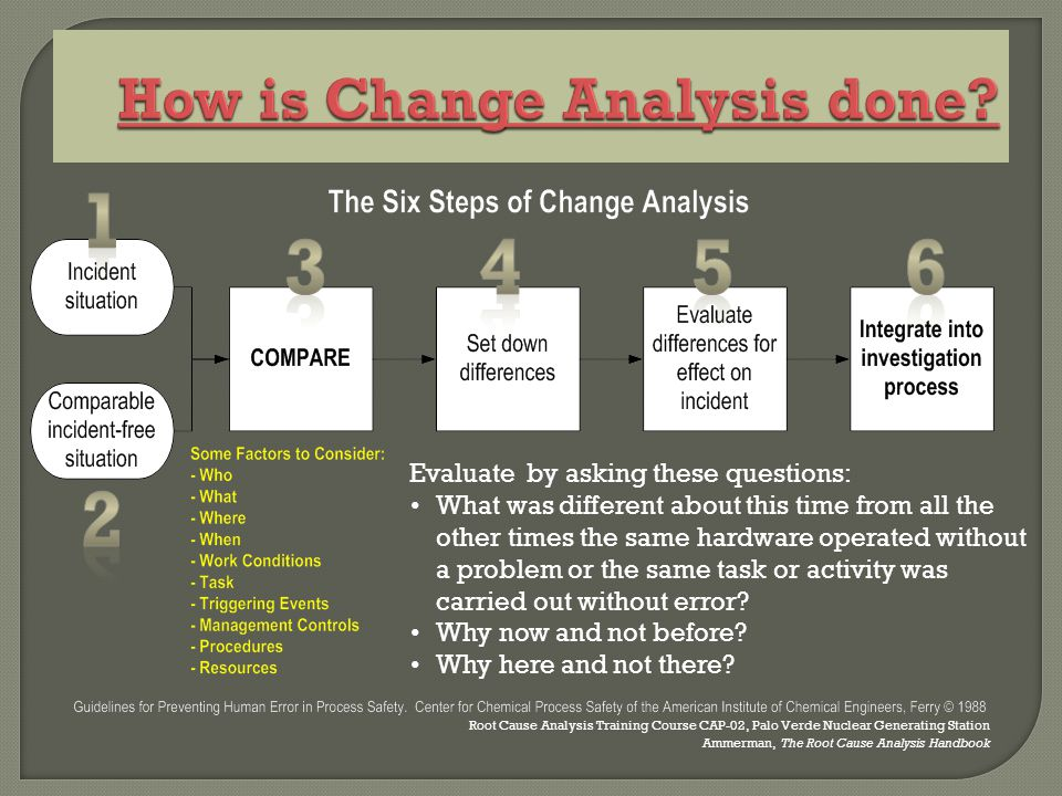 How is Change Analysis done