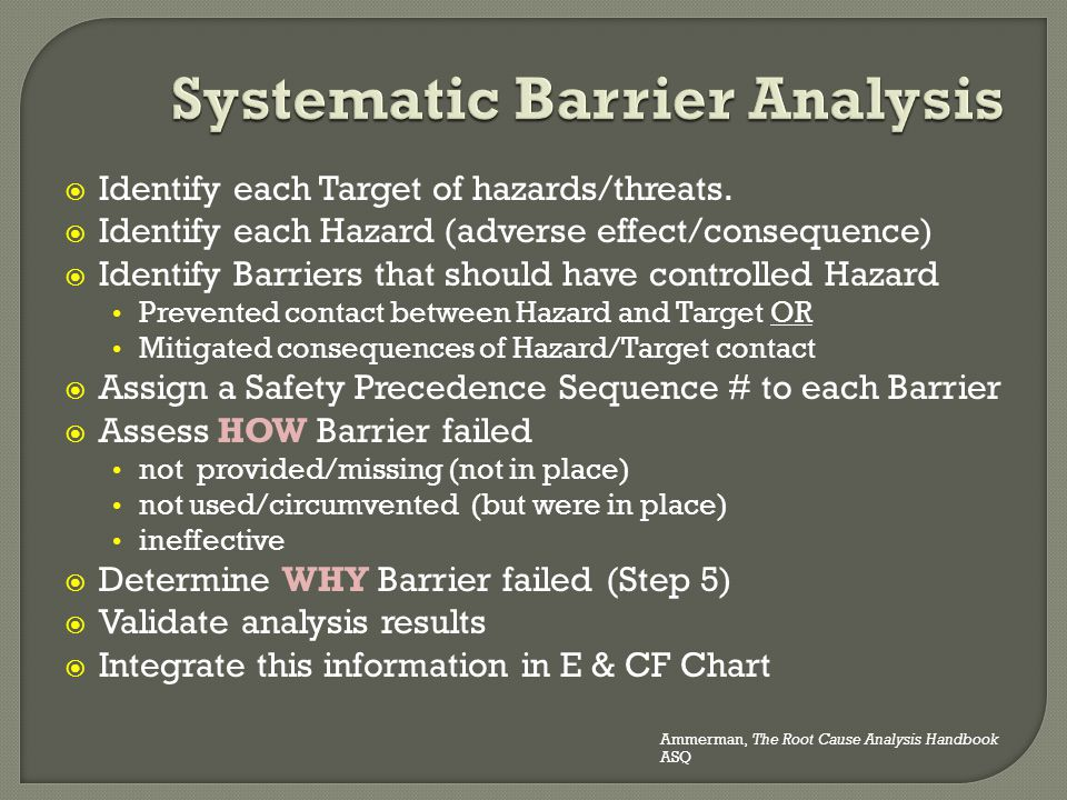 Systematic Barrier Analysis