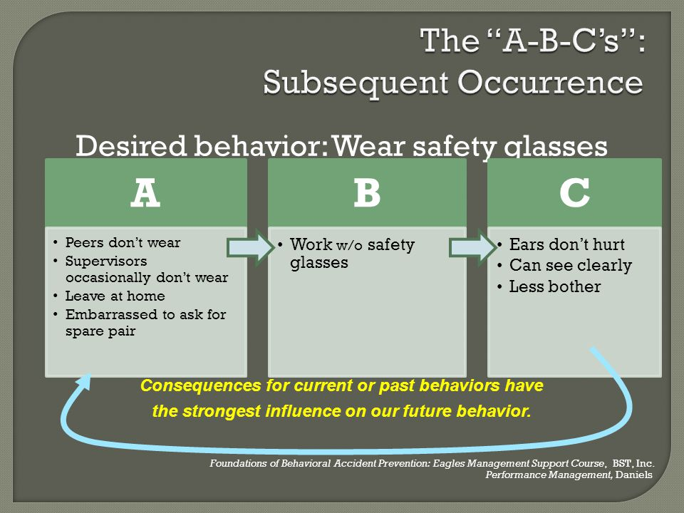 The A-B-C's : Subsequent Occurrence