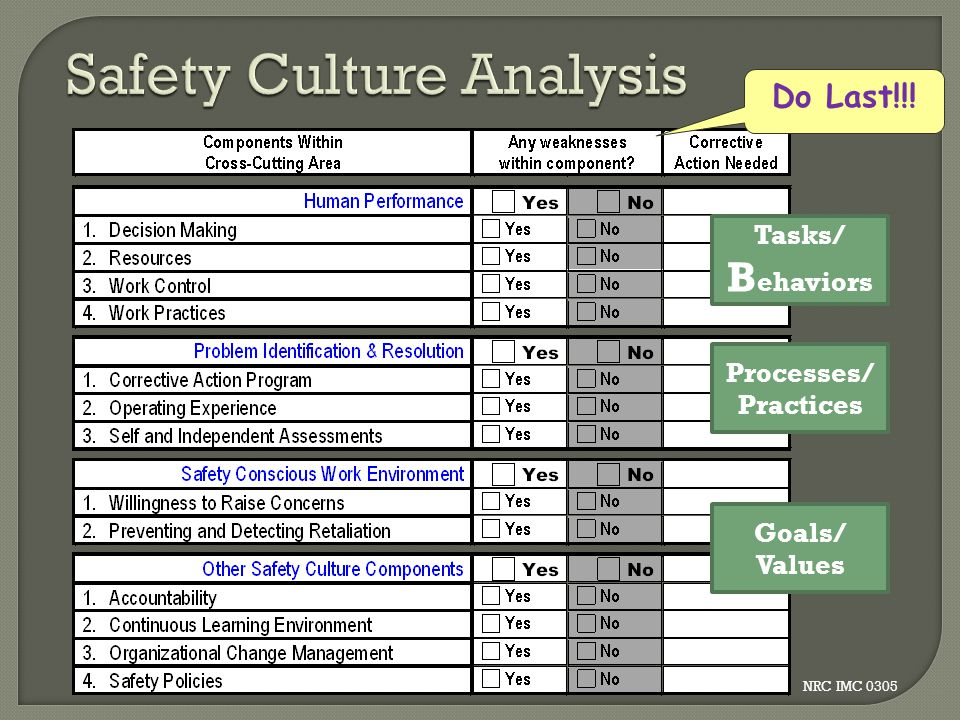 Safety Culture Analysis