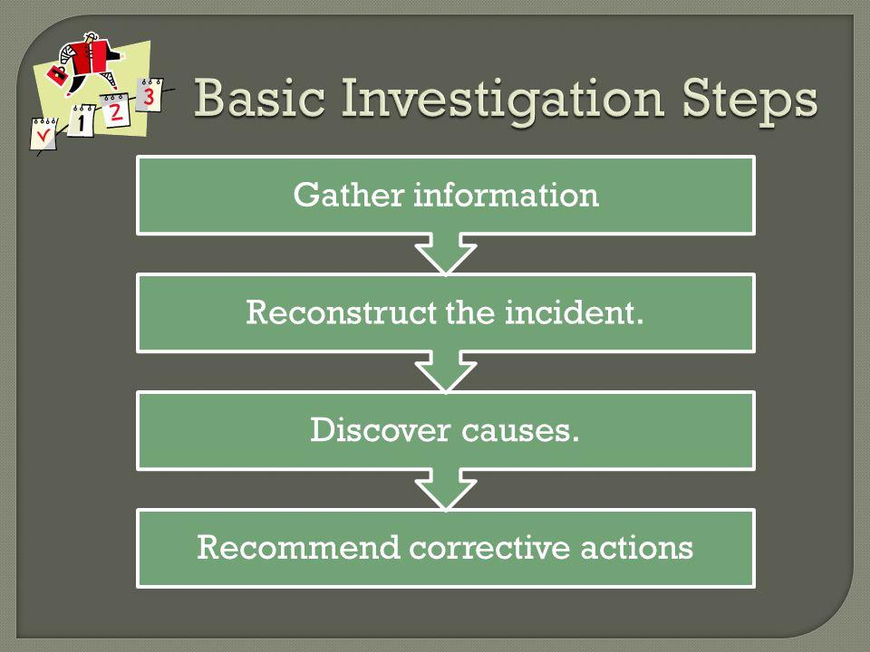 Basic Investigation Steps