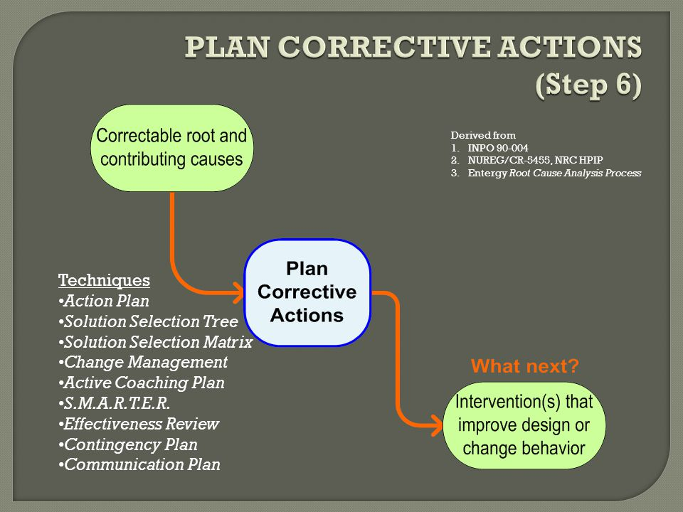 PLAN CORRECTIVE ACTIONS (Step 6)