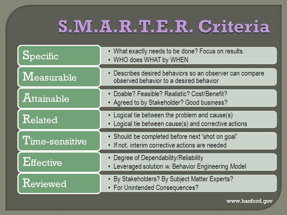 S.M.A.R.T.E.R. Criteria Specific Measurable Attainable Related