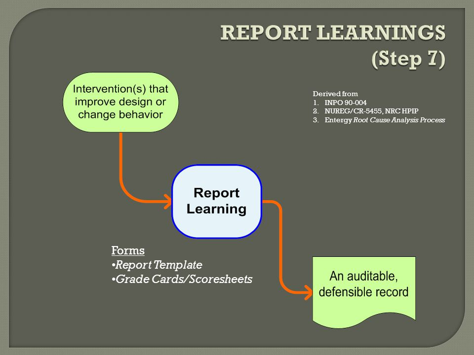 REPORT LEARNINGS (Step 7)