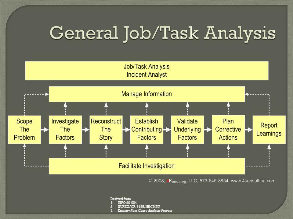 General Job/Task Analysis