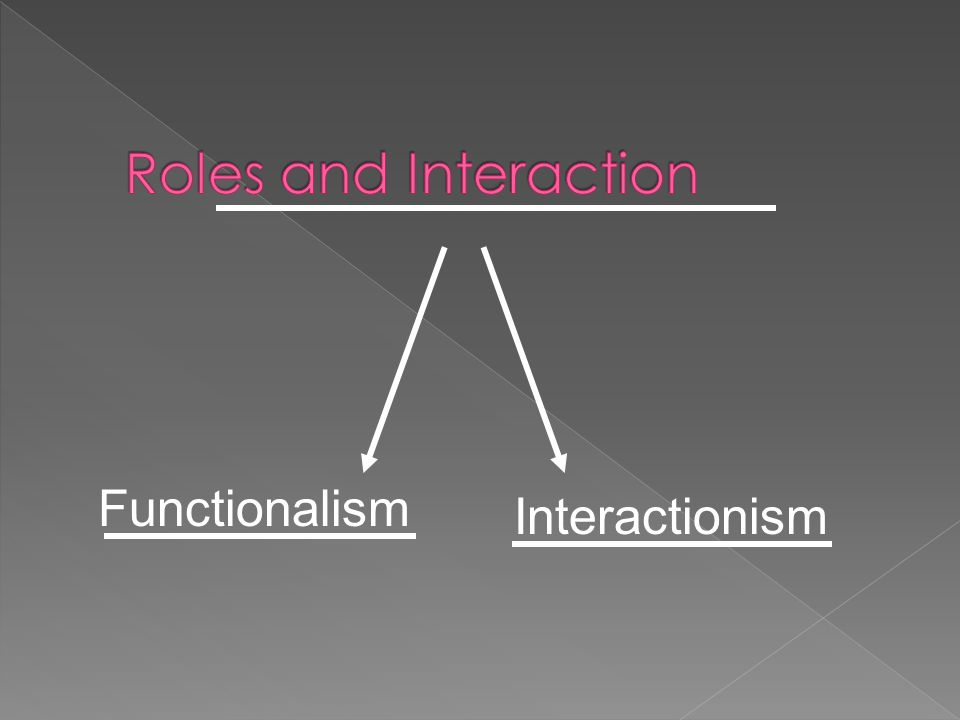 Roles and Interaction Functionalism Interactionism