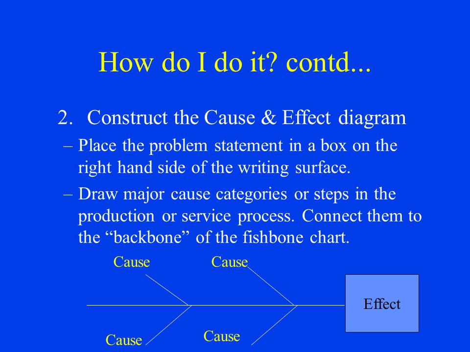 How do I do it contd... 2. Construct the Cause & Effect diagram