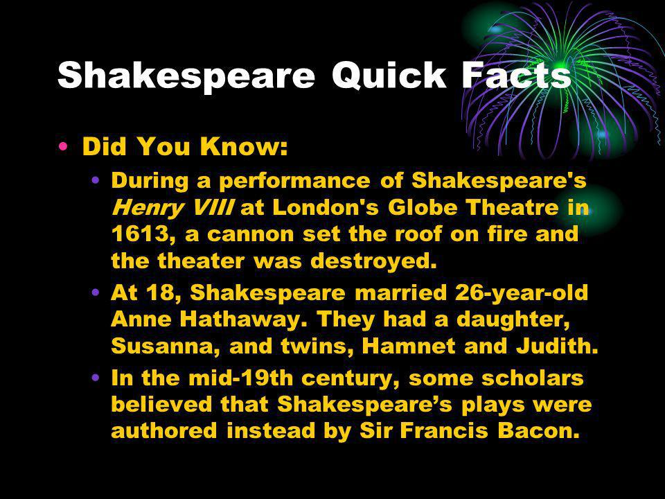 Shakespeare Quick Facts