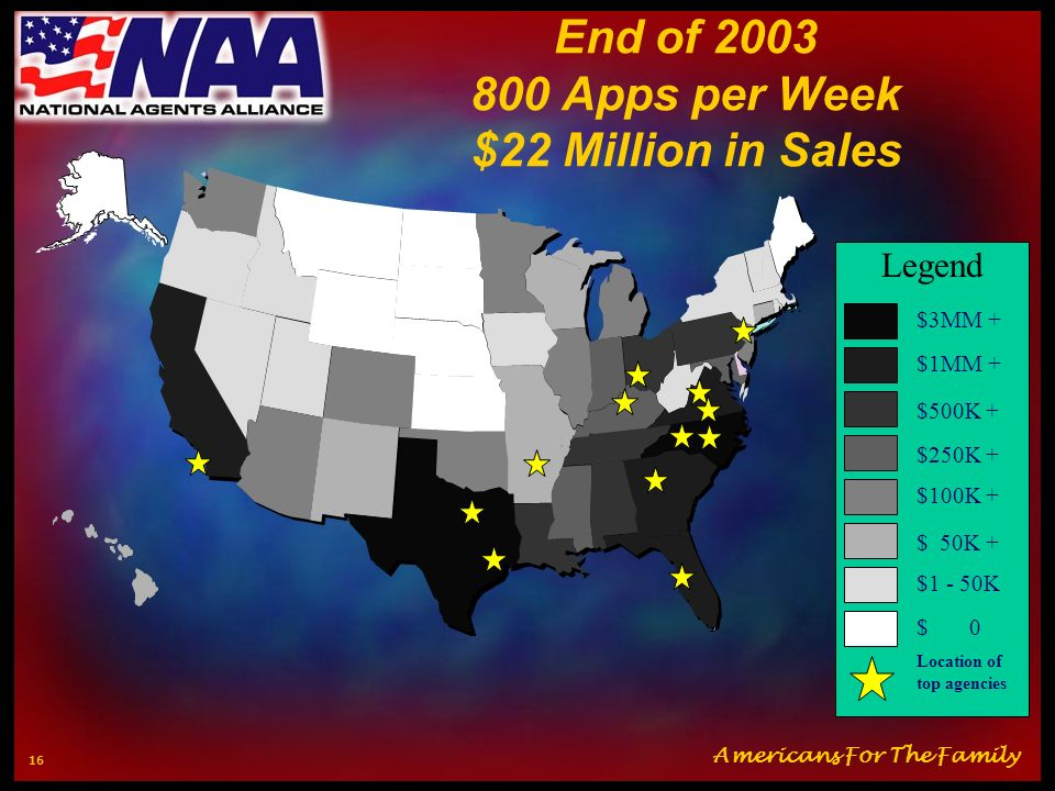 End of 2003 800 Apps per Week $22 Million in Sales