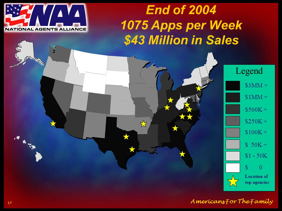 End of 2004 1075 Apps per Week $43 Million in Sales