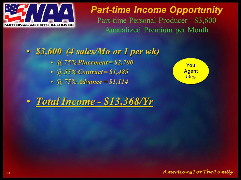Part-time Income Opportunity Part-time Personal Producer - $3,600 Annualized Premium per Month