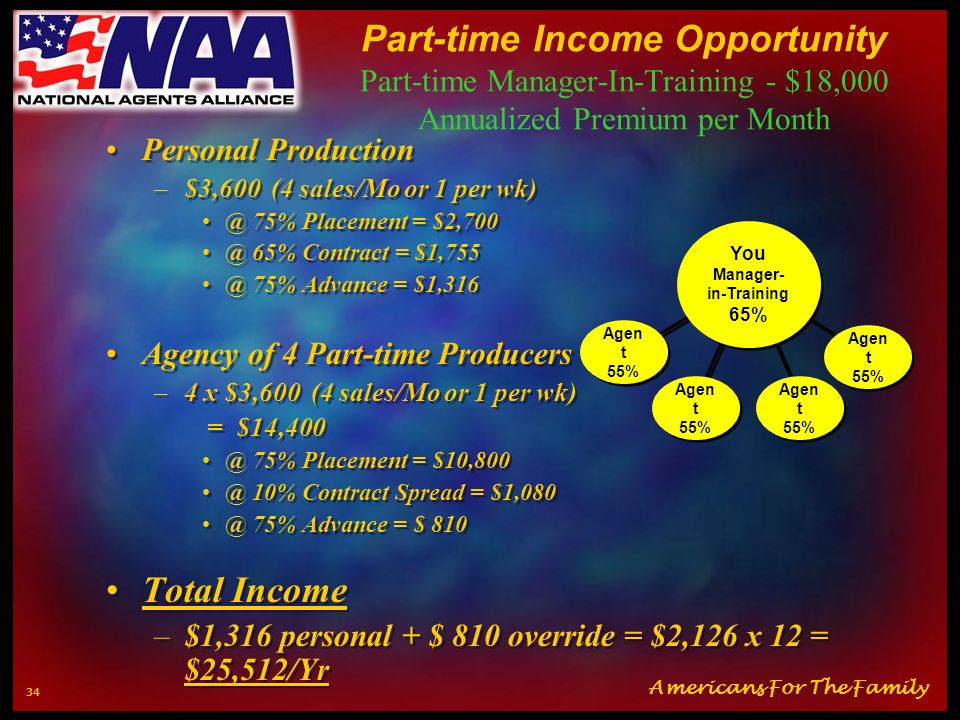 Part-time Income Opportunity Part-time Manager-In-Training - $18,000 Annualized Premium per Month