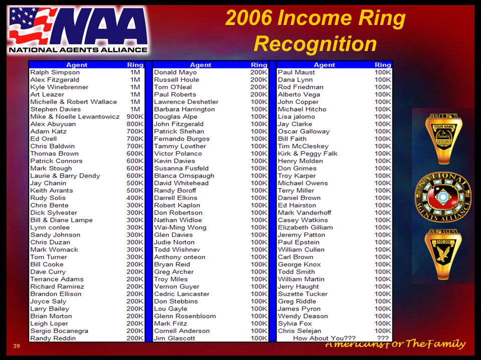 2006 Income Ring Recognition