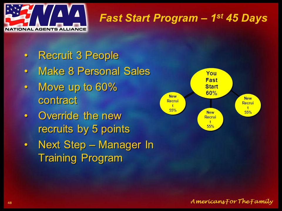 Fast Start Program – 1st 45 Days