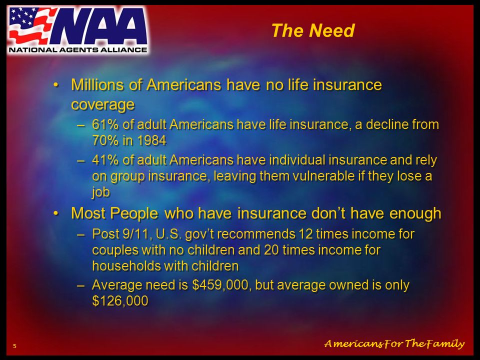 The Need Millions of Americans have no life insurance coverage