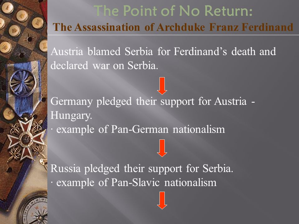 The Point of No Return: The Assassination of Archduke Franz Ferdinand