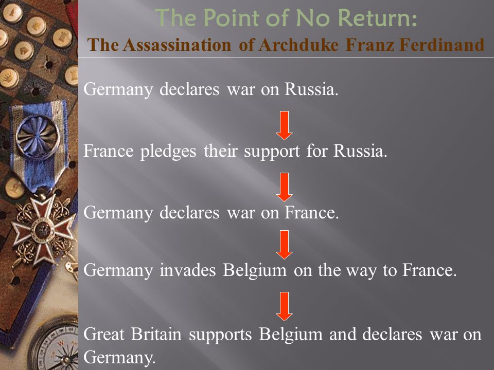 The Point of No Return: The Assassination of Archduke Franz Ferdinand